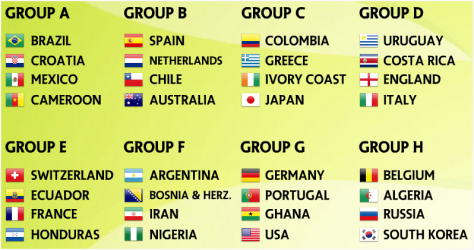 2014-world-cup-groups-draw copy