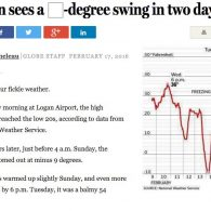 How much did the temperature change in Boston?