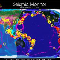 Earthquake magnitudes, Nepal