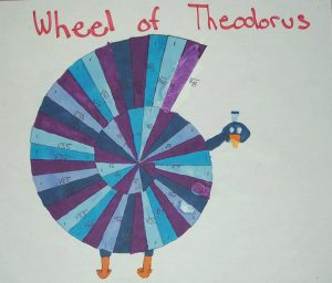 Wheel of Theodorus