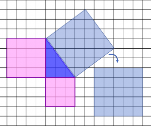 Can you show that the Pythagorean Theorem works?
