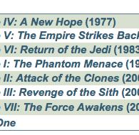 The Star Wars phenomena continues