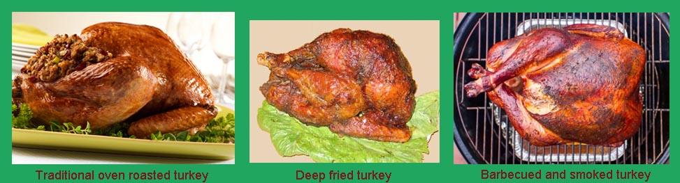 TurkeyPics