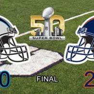 Typical Super Bowl scores 2017